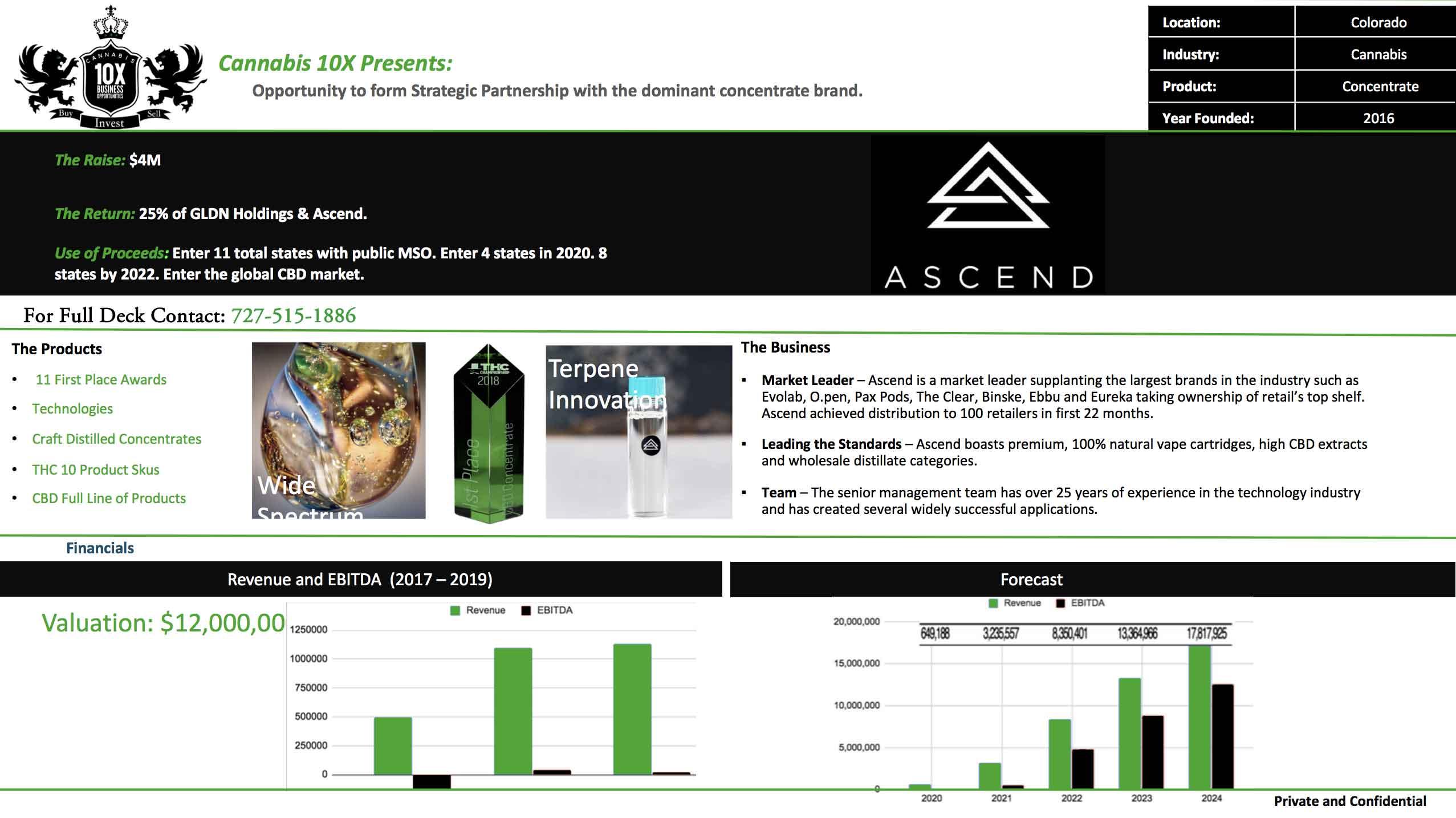 Ascend Cannabis Brand Capital Raise
