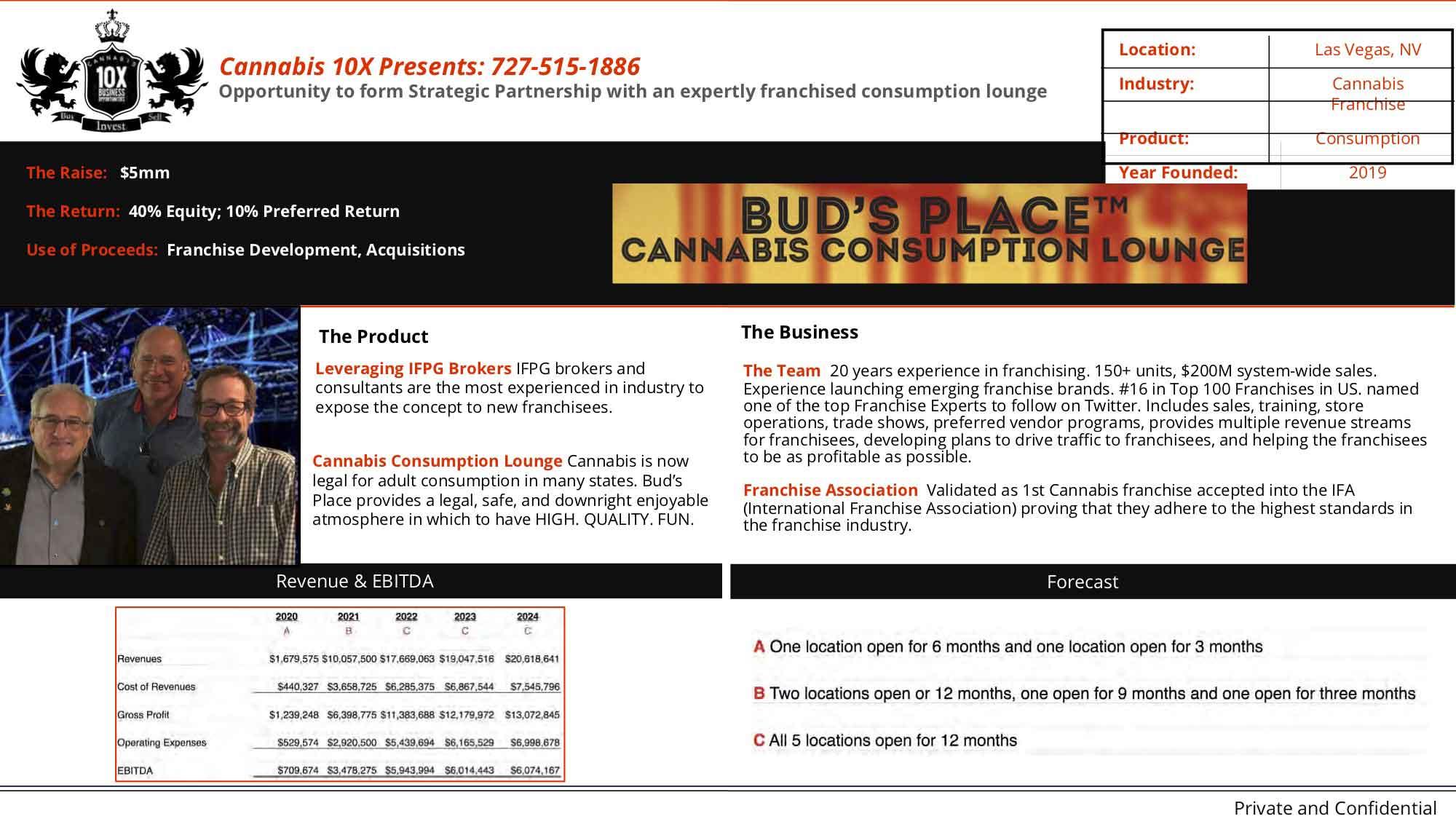 Buds Place Consumption Lounge Capital Raise
