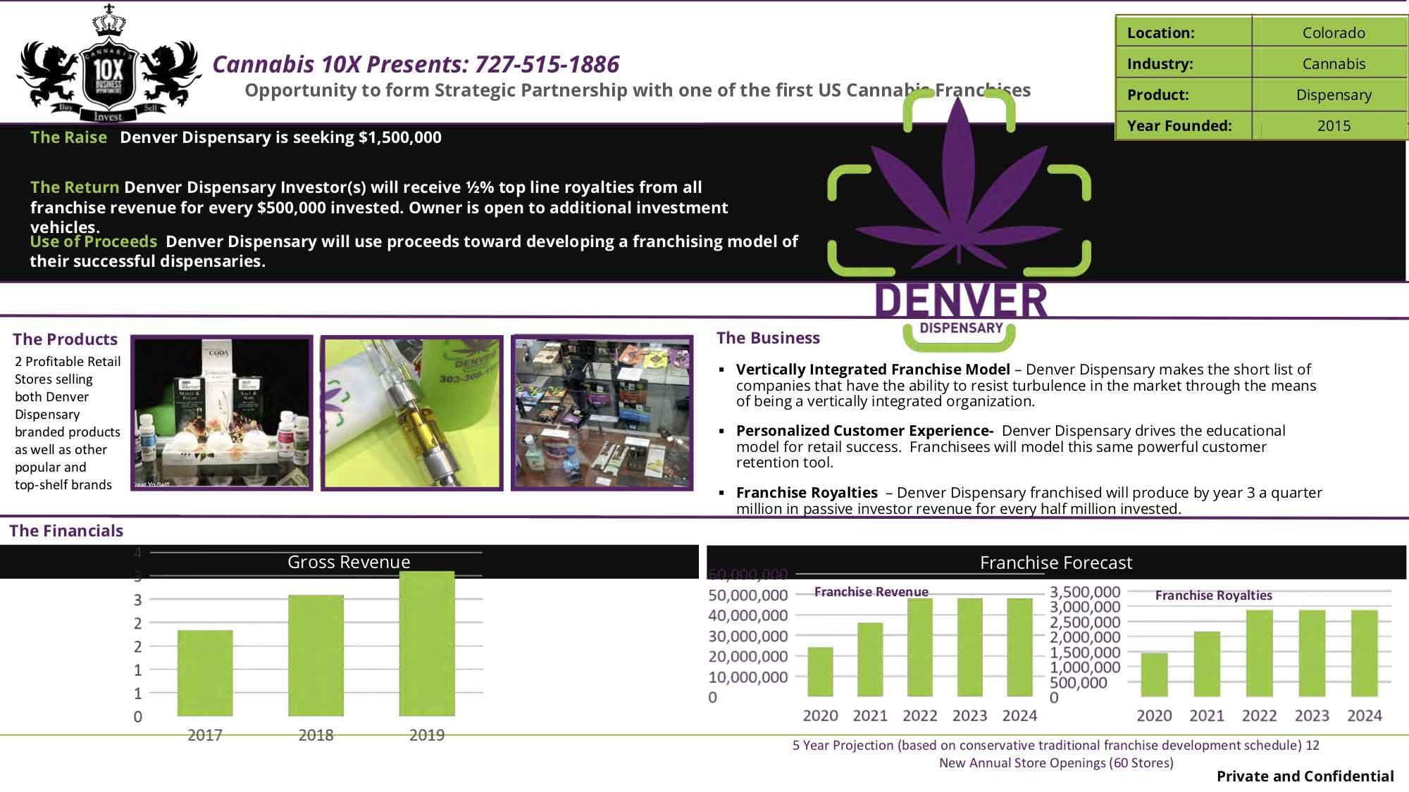 Denver Dispensary Franchise Capital Raise