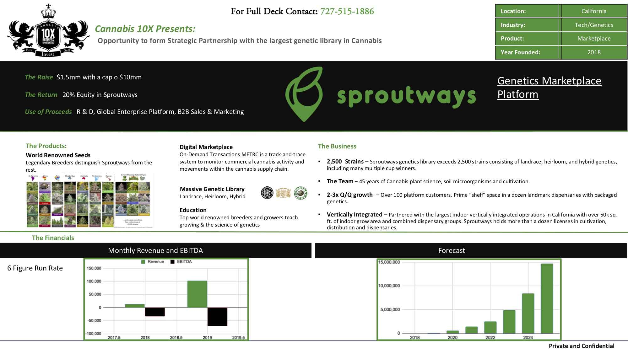 Sproutways capital raise